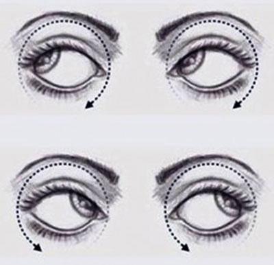 ورزش تقویت چشم