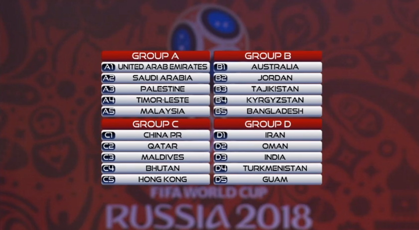 قرعه کشی انتخابی جام جهانی انجام شد