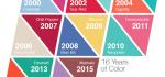 معرفی رسمی رنگ سال ۲۰۱۶ و ۹۵+پیشنهاد لباس رنگ سال