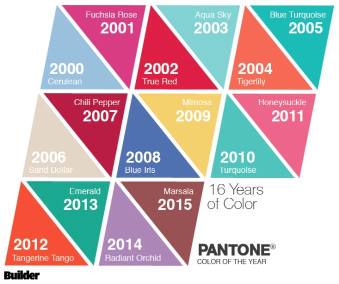 معرفی رسمی رنگ سال 2016 و 95+پیشنهاد لباس