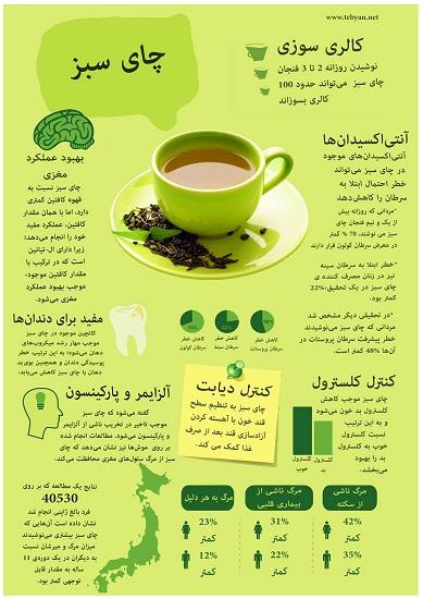 چای سبز ، آشنایی با خواص آن